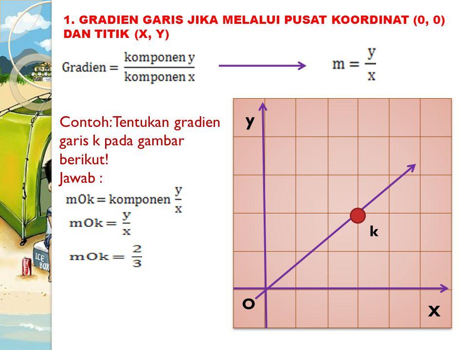 1. GRADIEN GARIS JIKA MELALUI PUSAT KOORDINAT (0, 0) DAN TITIK (X, Y) Contoh: Tentukan gradien garis k pada gambar berikut! Jawab : X y O k