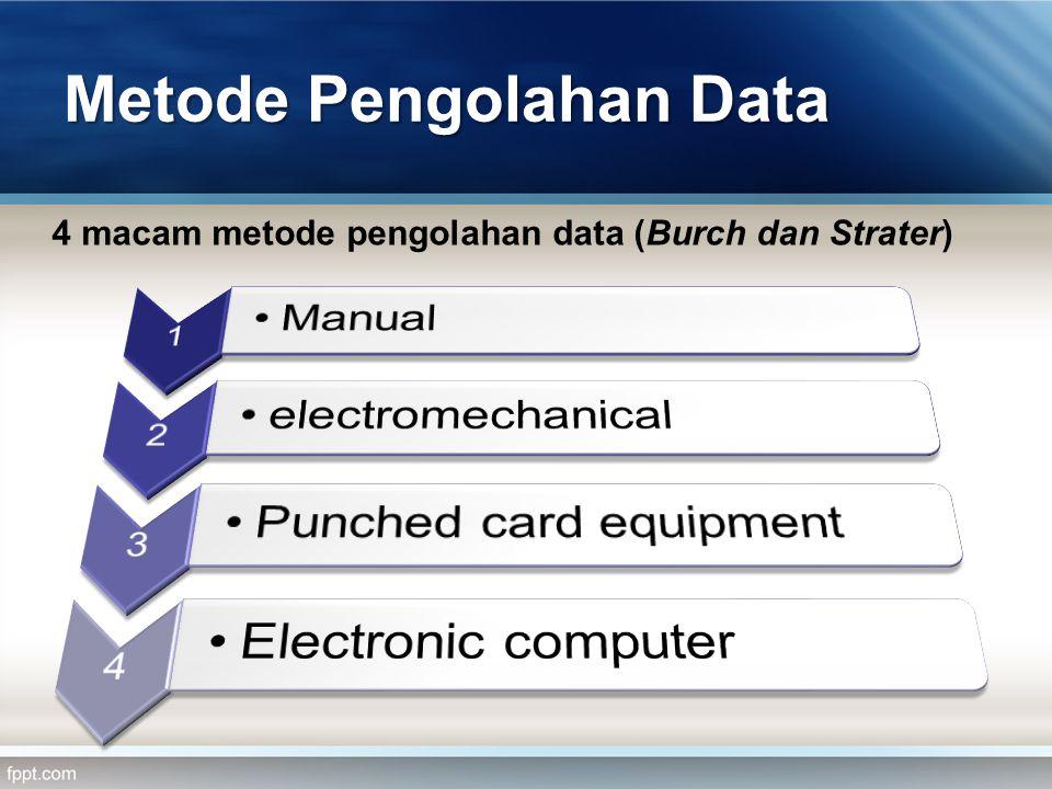 Metode Pengolahan Data 4 macam metode pengolahan data (Burch dan Strater)