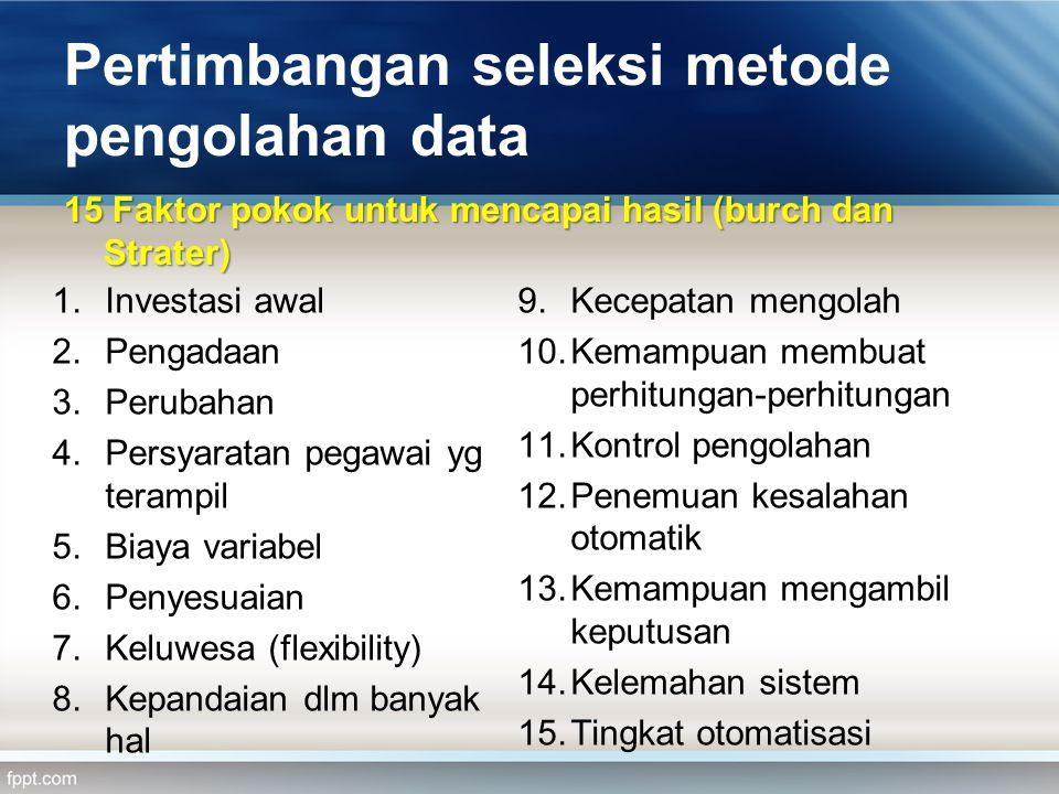 Pertimbangan seleksi metode pengolahan data 15 Faktor pokok untuk mencapai hasil (burch dan Strater) 1.Investasi awal 2.Pengadaan 3.Perubahan 4.Persyaratan pegawai yg terampil 5.Biaya variabel 6.Penyesuaian 7.Keluwesa (flexibility) 8.Kepandaian dlm banyak hal 9.Kecepatan mengolah 10.Kemampuan membuat perhitungan-perhitungan 11.Kontrol pengolahan 12.Penemuan kesalahan otomatik 13.Kemampuan mengambil keputusan 14.Kelemahan sistem 15.Tingkat otomatisasi