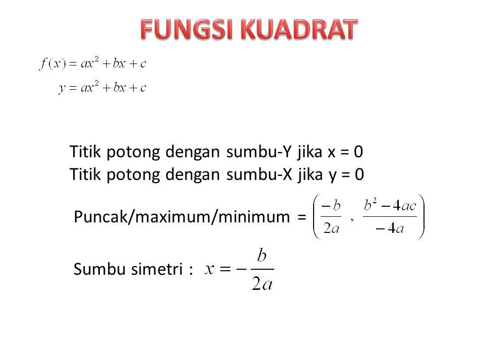 Titik potong dengan sumbu-Y jika x = 0 Titik potong dengan sumbu-X jika y = 0 Puncak/maximum/minimum = Sumbu simetri :