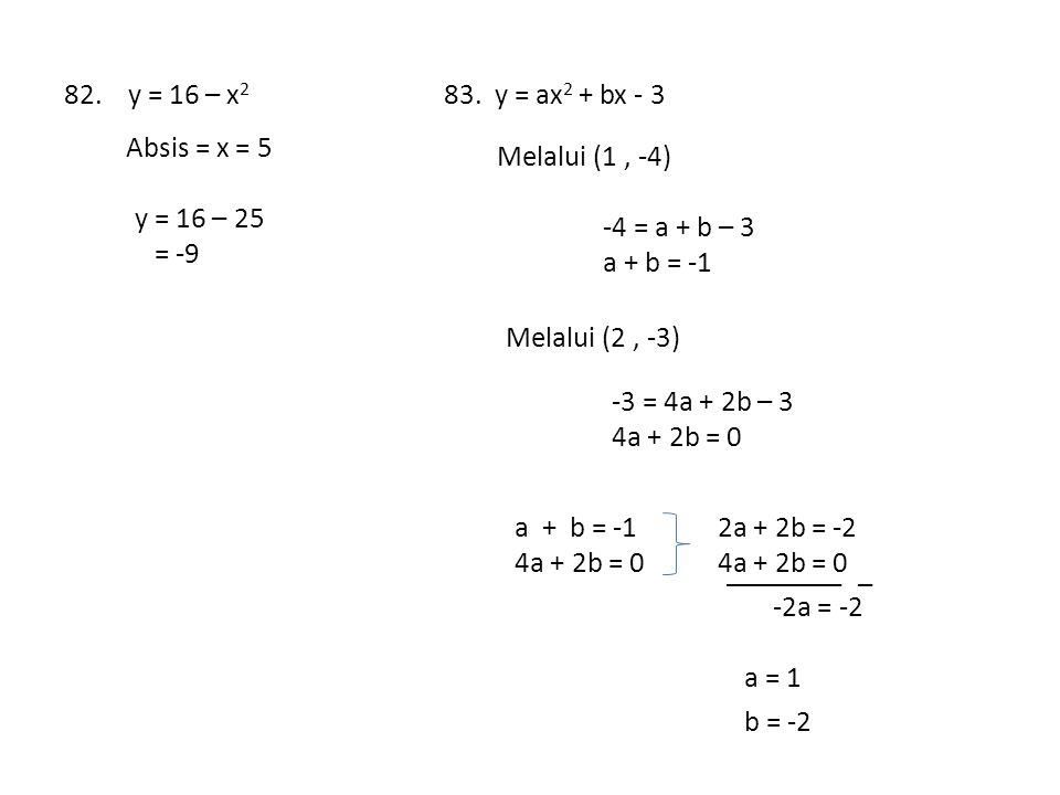 82. y = 16 – x 2 Absis = x = 5 y = 16 – 25 = -9 83. y = ax 2 + bx - 3 Melalui (1, -4) -4 = a + b – 3 a + b = -1 Melalui (2, -3) -3 = 4a + 2b – 3 4a +