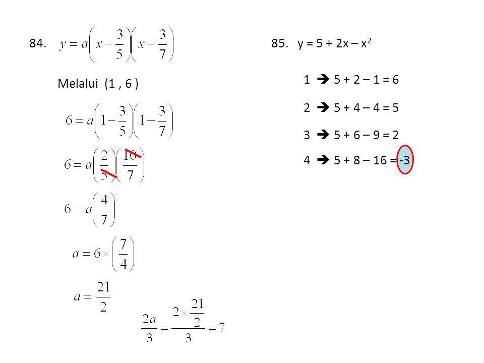 84. Melalui (1, 6 ) 85. y = 5 + 2x – x 2 1  5 + 2 – 1 = 6 2  5 + 4 – 4 = 5 3  5 + 6 – 9 = 2 4  5 + 8 – 16 = -3