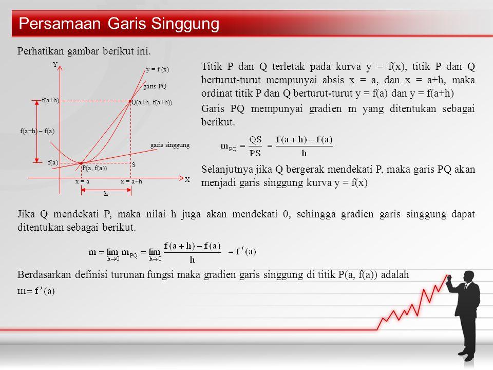 Persamaan Garis Singgung Perhatikan gambar berikut ini. Titik P dan Q terletak pada kurva y = f(x), titik P dan Q berturut-turut mempunyai absis x = a
