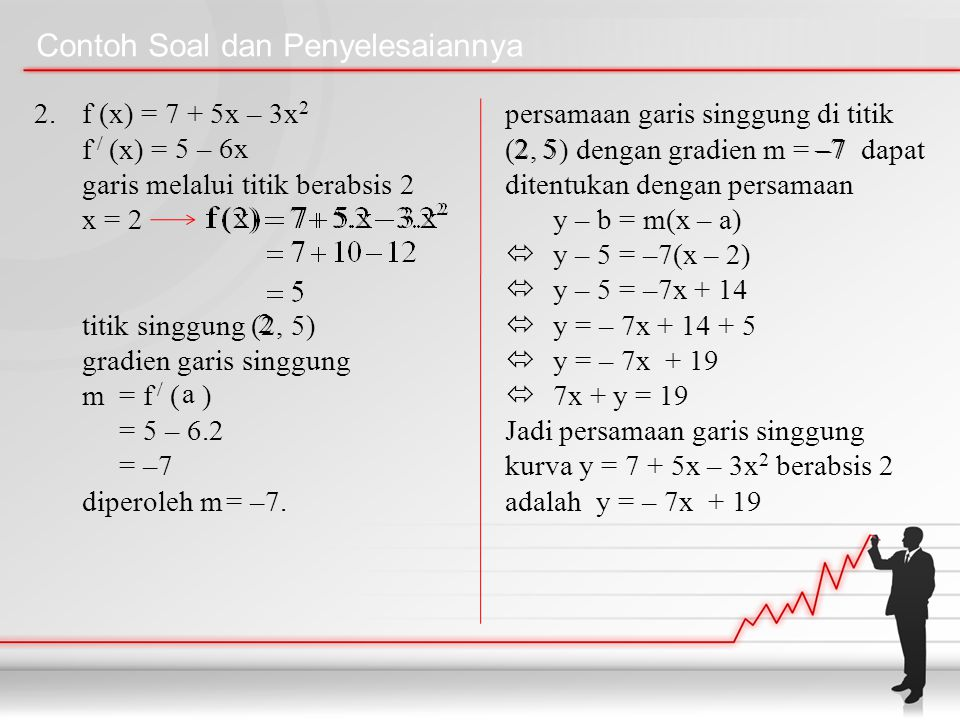 Contoh Soal dan Penyelesaiannya 2. f (x) = 7 + 5x – 3x 2 f / (x) = garis melalui titik berabsis 2 x = 2 titik singgung (2, 5) gradien garis singgung m