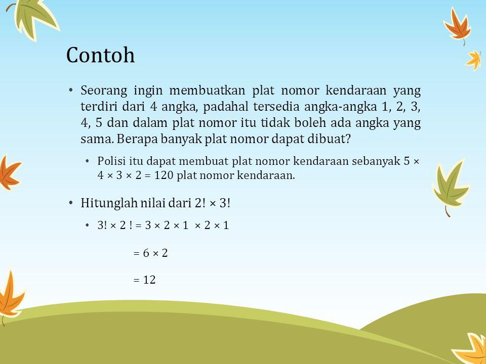 Contoh • Seorang ingin membuatkan plat nomor kendaraan yang terdiri dari 4 angka, padahal tersedia angka-angka 1, 2, 3, 4, 5 dan dalam plat nomor itu