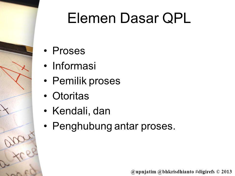 @upnjatim @bhkrisdhianto #digirefs © 2013 Elemen Dasar QPL •Proses •Informasi •Pemilik proses •Otoritas •Kendali, dan •Penghubung antar proses.
