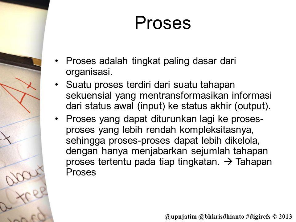 @upnjatim @bhkrisdhianto #digirefs © 2013 Proses •Proses adalah tingkat paling dasar dari organisasi. •Suatu proses terdiri dari suatu tahapan sekuens