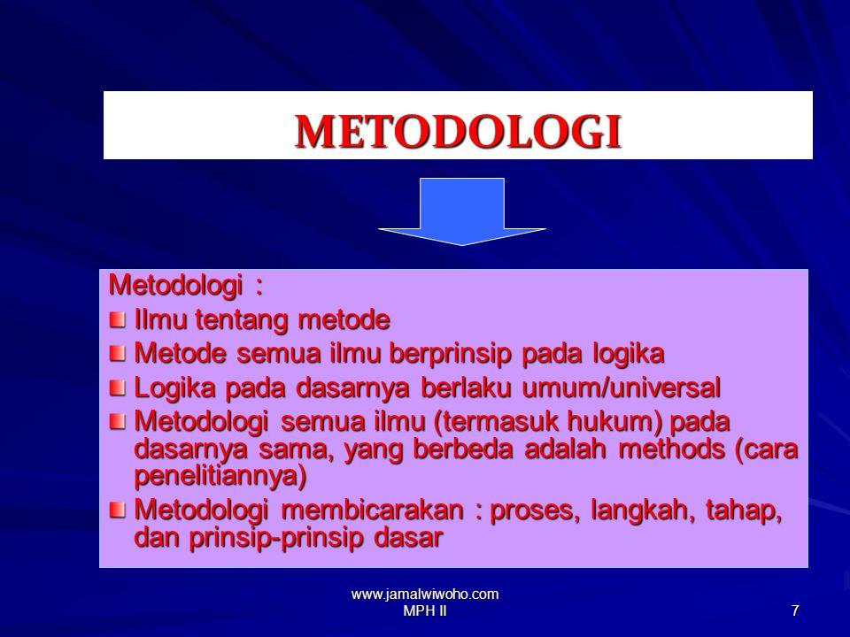 www.jamalwiwoho.com MPH II 6 Metodologi penelitian hukum artinya ilmu tentang cara melakukan penelitian hukum dengan teratur (sistematis).