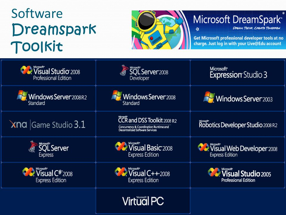 Software Dreamspark Toolkit