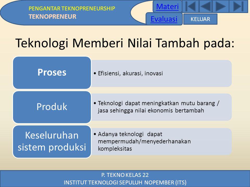 Materi PENGANTAR TEKNOPRENEURSHIP TEKNOPRENEUR P. TEKNO KELAS 22 INSTITUT TEKNOLOGI SEPULUH NOPEMBER (ITS) Teknologi Memberi Nilai Tambah pada: •Efisi