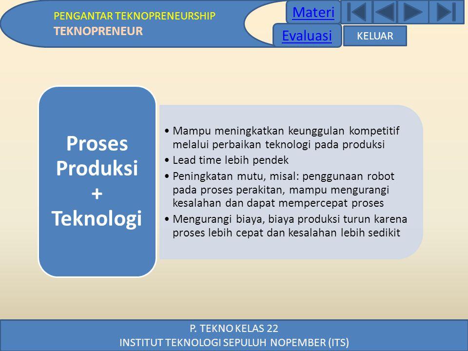 Materi PENGANTAR TEKNOPRENEURSHIP TEKNOPRENEUR P. TEKNO KELAS 22 INSTITUT TEKNOLOGI SEPULUH NOPEMBER (ITS) •Mampu meningkatkan keunggulan kompetitif m