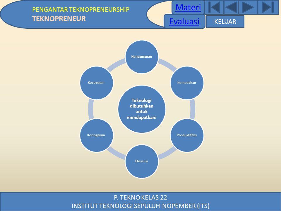 Materi PENGANTAR TEKNOPRENEURSHIP TEKNOPRENEUR P. TEKNO KELAS 22 INSTITUT TEKNOLOGI SEPULUH NOPEMBER (ITS) Teknologi dibutuhkan untuk mendapatkan: Ken