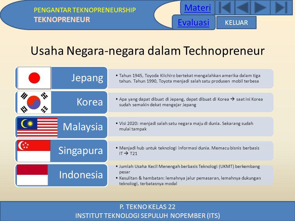 • Pilih satu usaha, berikan contoh dengan penerapan teknologi dari bidang anda dapat memberi nilai tambah pada PROSES, PRODUK dan atau KESELURUHAN SISTEM PRODUKSI • Berikan contoh tokoh teknopreneur di indonesia dan inovasi apa yang ia berikan • Kenapa UKMT di Indonesia sulit berkembang, menurut anda bagaimana solusinya.