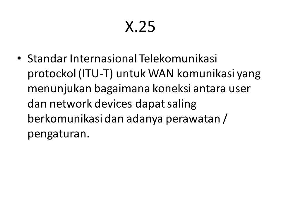 X.25 • Standar Internasional Telekomunikasi protockol (ITU-T) untuk WAN komunikasi yang menunjukan bagaimana koneksi antara user dan network devices d