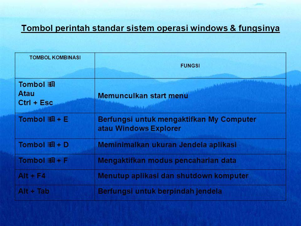 Tombol perintah standar sistem operasi windows & fungsinya TOMBOL KOMBINASI FUNGSI Tombol  Atau Ctrl + Esc Memunculkan start menu Tombol  + EBerfung