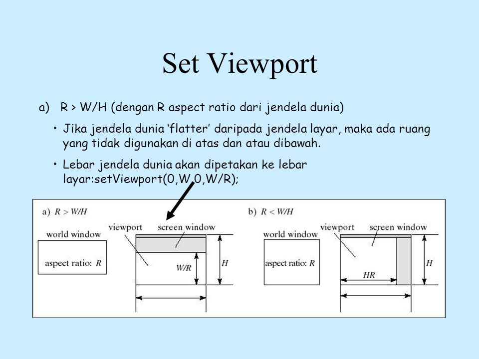 Set Viewport a) R > W/H (dengan R aspect ratio dari jendela dunia) •Jika jendela dunia 'flatter' daripada jendela layar, maka ada ruang yang tidak dig