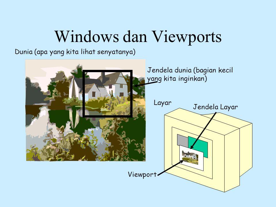 Layar Windows dan Viewports Dunia (apa yang kita lihat senyatanya) Jendela Layar Jendela dunia (bagian kecil yang kita inginkan) Viewport