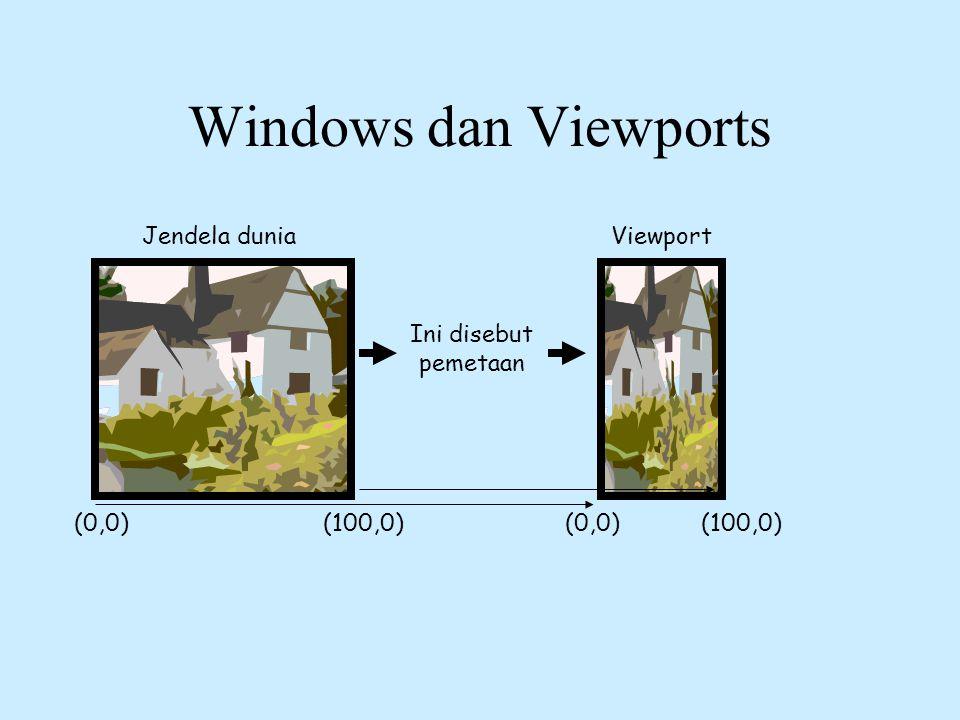 Windows dan Viewports Jendela duniaViewport (0,0) (100,0) Ini disebut pemetaan