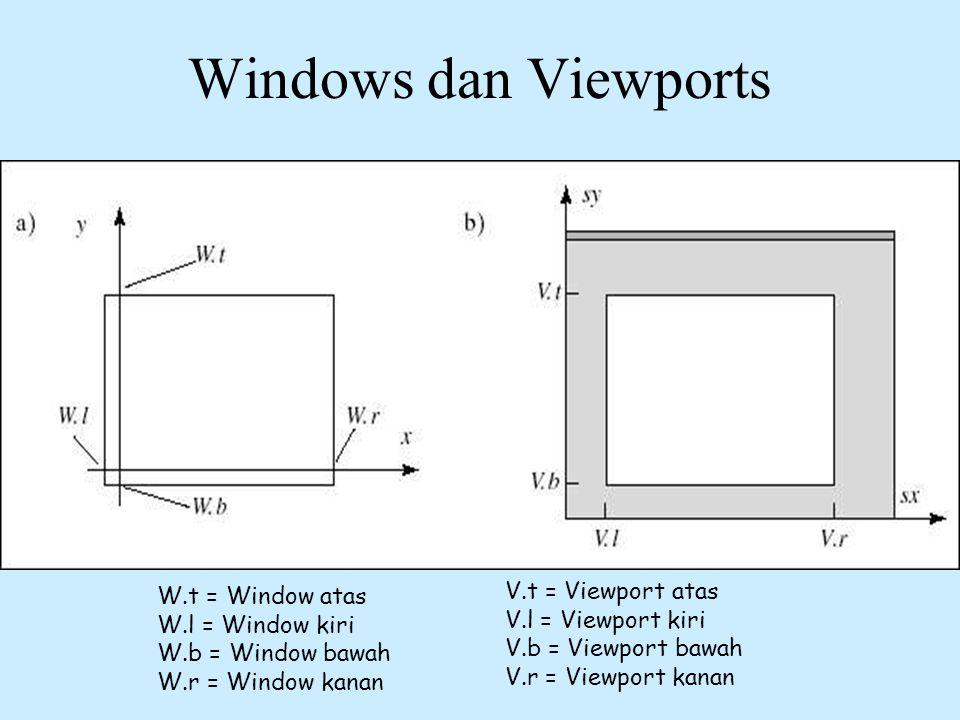 Windows dan Viewports W.t = Window atas W.l = Window kiri W.b = Window bawah W.r = Window kanan V.t = Viewport atas V.l = Viewport kiri V.b = Viewport