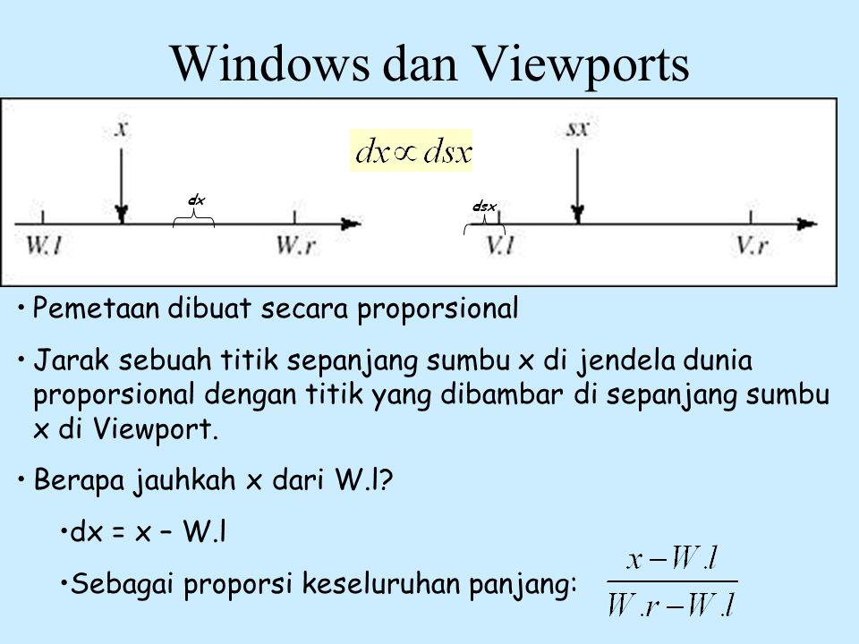 Windows dan Viewports •Pemetaan dibuat secara proporsional •Jarak sebuah titik sepanjang sumbu x di jendela dunia proporsional dengan titik yang dibam