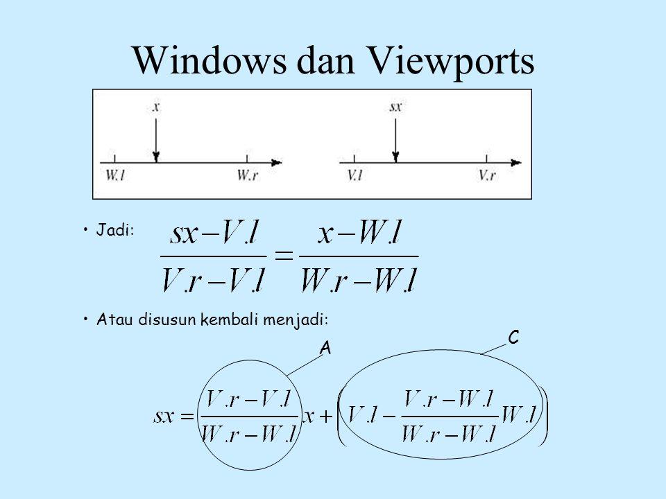 Windows dan Viewports •Jadi: •Atau disusun kembali menjadi: A C