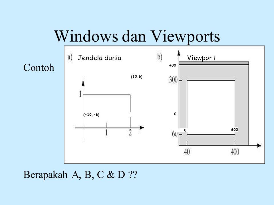 Windows dan Viewports Contoh Berapakah A, B, C & D ?? World WindowViewport Jendela duniaViewport (10,6) (-10,-6) 400 0 0 600