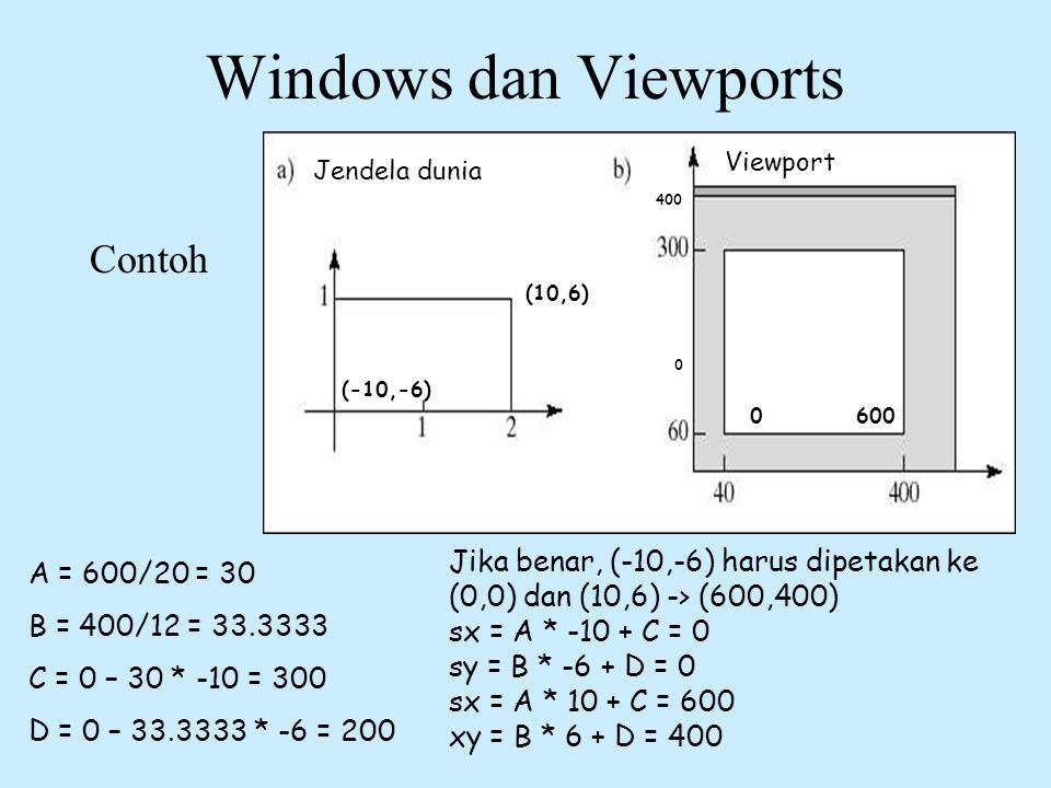 Windows dan Viewports Contoh Jendela dunia Viewport (10,6) (-10,-6) 400 0 600 A = 600/20 = 30 B = 400/12 = 33.3333 C = 0 – 30 * -10 = 300 D = 0 – 33.3