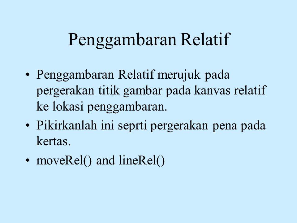 Penggambaran Relatif •Penggambaran Relatif merujuk pada pergerakan titik gambar pada kanvas relatif ke lokasi penggambaran. •Pikirkanlah ini seprti pe