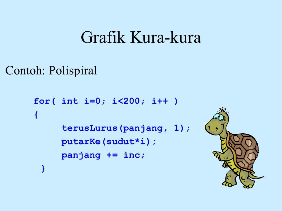 Grafik Kura-kura Contoh: Polispiral for( int i=0; i<200; i++ ) { terusLurus(panjang, 1); putarKe(sudut*i); panjang += inc; }