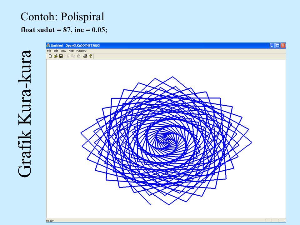 Grafik Kura-kura Contoh: Polispiral float sudut = 87, inc = 0.05;