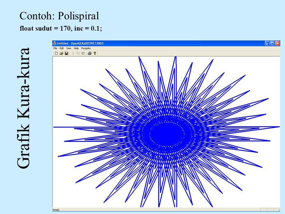 Grafik Kura-kura Contoh: Polispiral float sudut = 170, inc = 0.1;