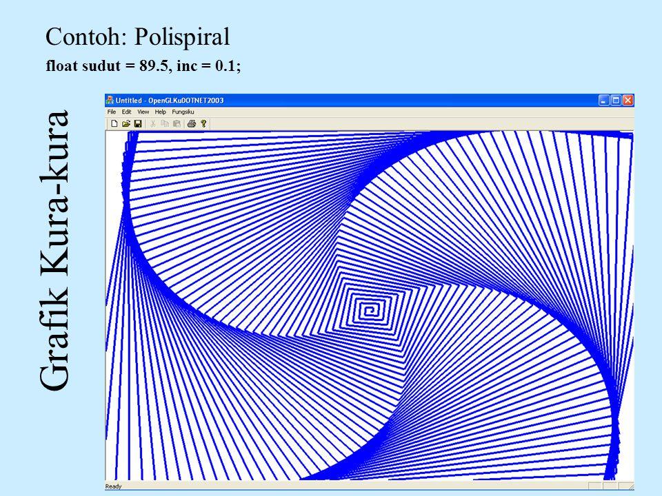 Grafik Kura-kura Contoh: Polispiral float sudut = 89.5, inc = 0.1;