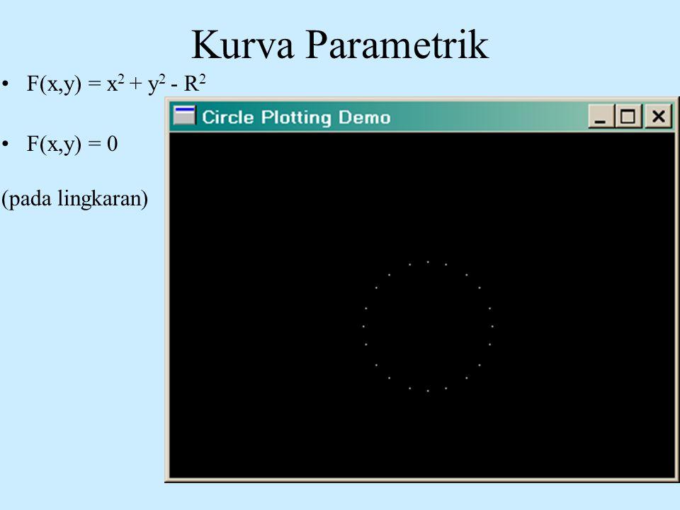 Kurva Parametrik •F(x,y) = x 2 + y 2 - R 2 •F(x,y) = 0 (pada lingkaran)