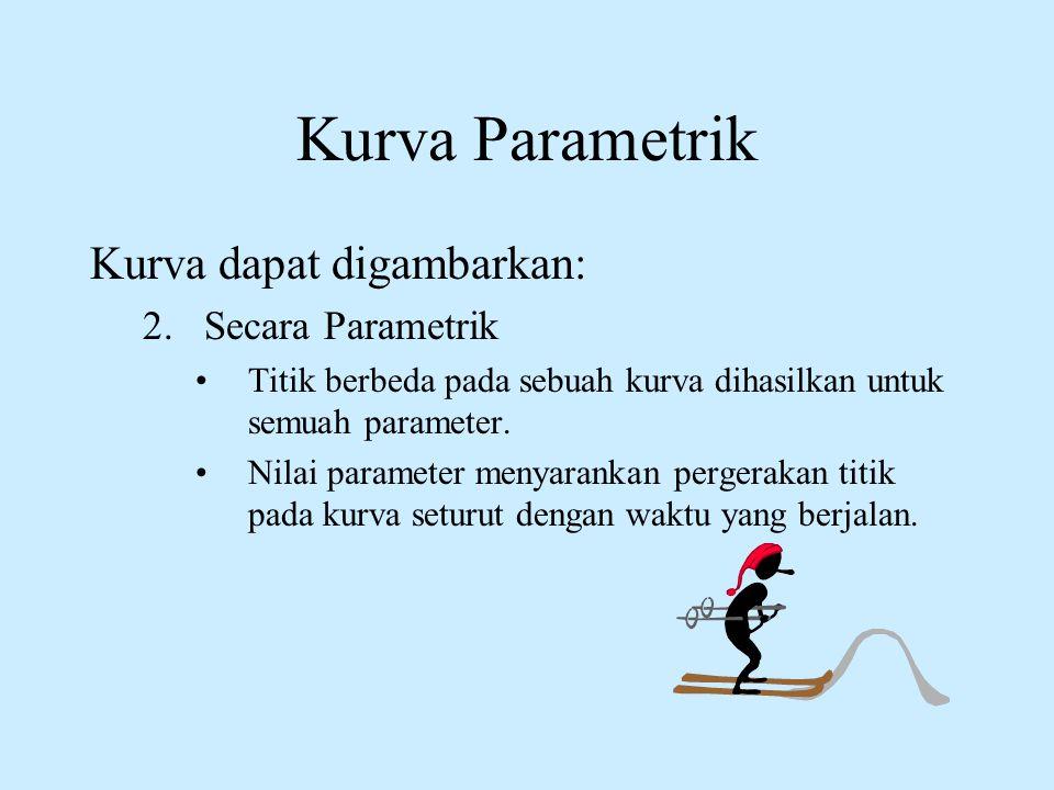 Kurva Parametrik Kurva dapat digambarkan: 2.Secara Parametrik •Titik berbeda pada sebuah kurva dihasilkan untuk semuah parameter. •Nilai parameter men