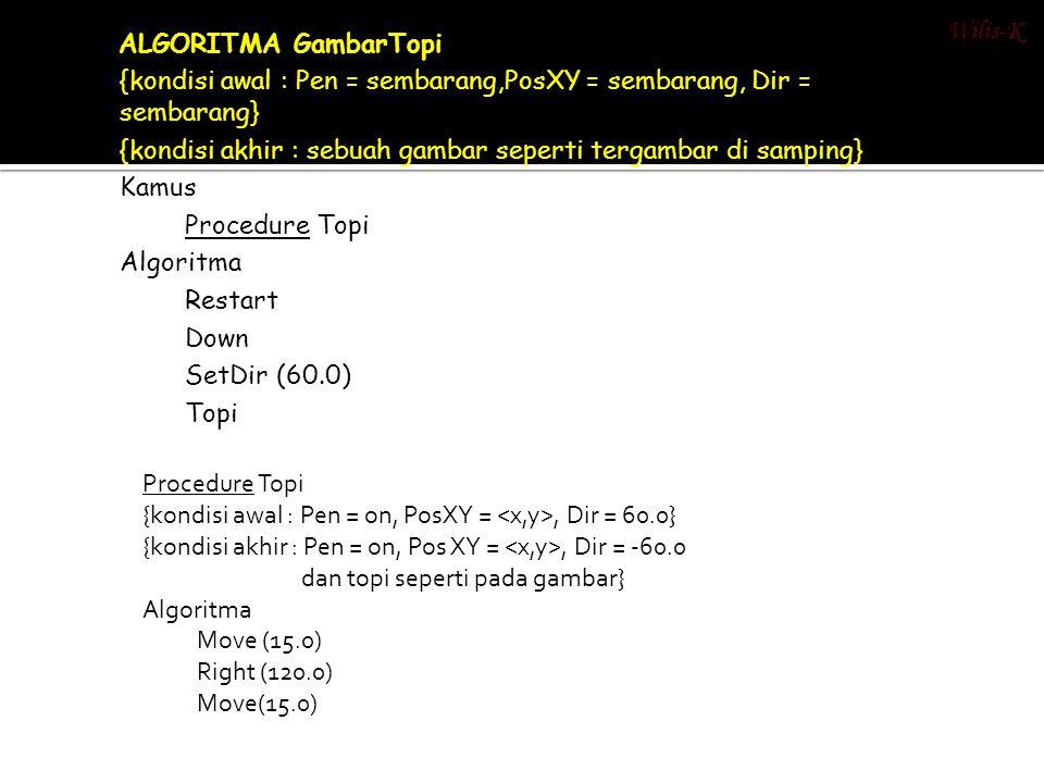 Procedure Topi {kondisi awal : Pen = on, PosXY =, Dir = 60.0} {kondisi akhir : Pen = on, Pos XY =, Dir = -60.0 dan topi seperti pada gambar} Algoritma