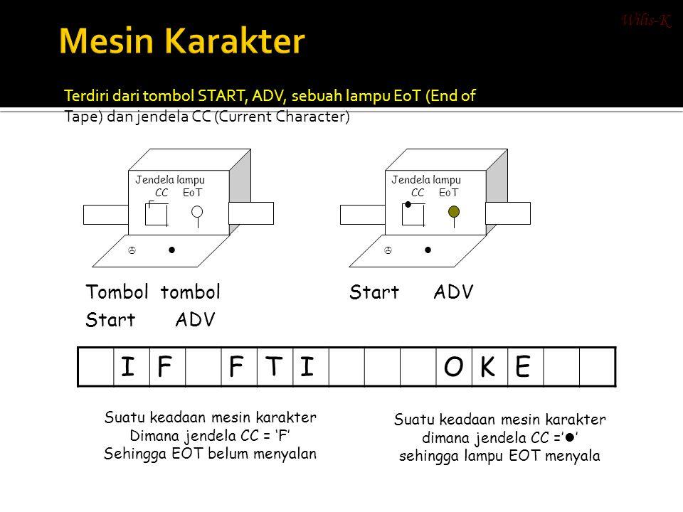 Terdiri dari tombol START, ADV, sebuah lampu EoT (End of Tape) dan jendela CC (Current Character) IFFTIOKE Jendela lampu CC EoT F   Jendela lampu CC