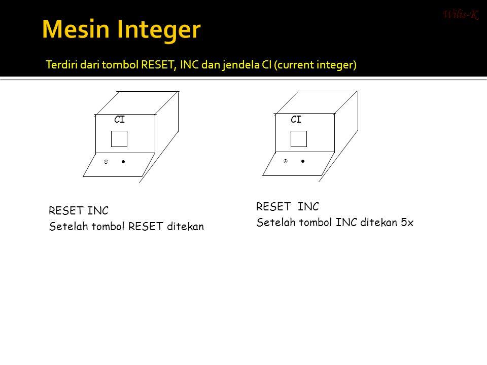 Terdiri dari tombol RESET, INC dan jendela CI (current integer) RESET INC Setelah tombol RESET ditekan RESET INC Setelah tombol INC ditekan 5x   CI