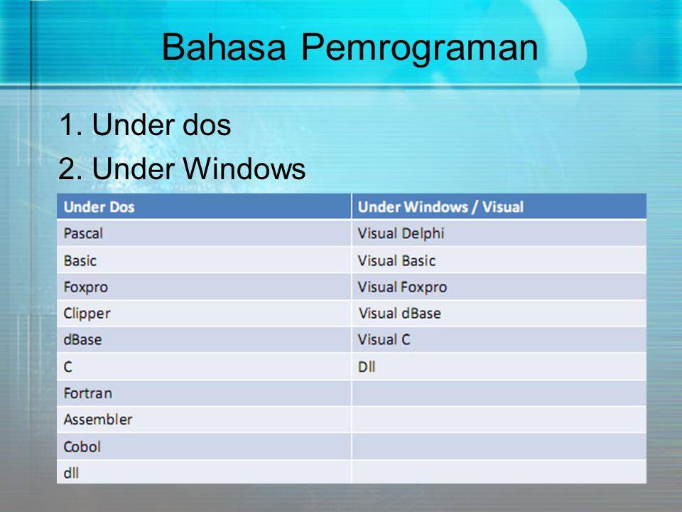 Simpan pada folder Latih 2 dengan nama unit: UFormwarna dan nama project : Formwarna Jalankan program aplikasi Anda.
