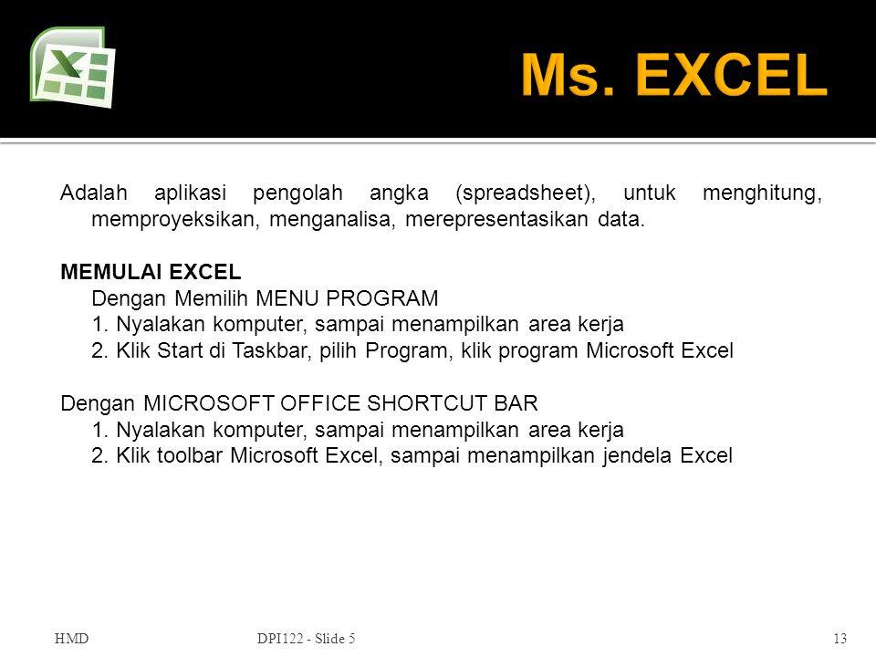 HMDDPI122 - Slide 513 Adalah aplikasi pengolah angka (spreadsheet), untuk menghitung, memproyeksikan, menganalisa, merepresentasikan data. MEMULAI EXC