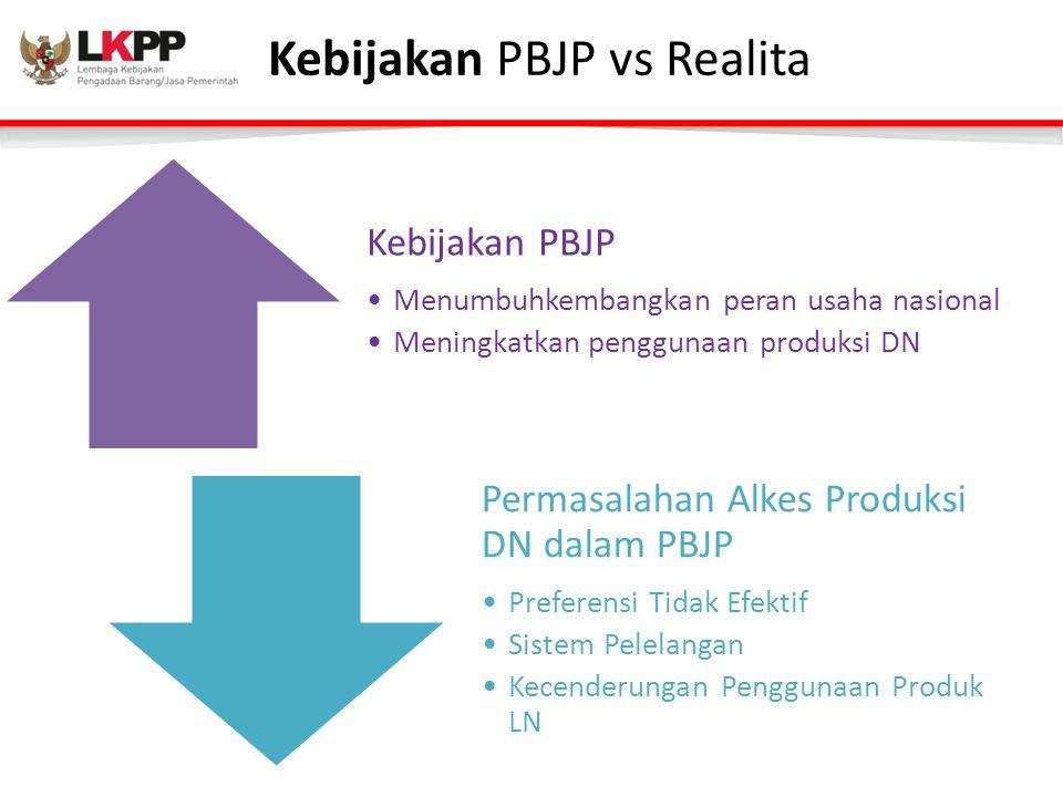 Kebijakan PBJP vs Realita Kebijakan PBJP •Menumbuhkembangkan peran usaha nasional •Meningkatkan penggunaan produksi DN Permasalahan Alkes Produksi DN dalam PBJP •Preferensi Tidak Efektif •Sistem Pelelangan •Kecenderungan Penggunaan Produk LN