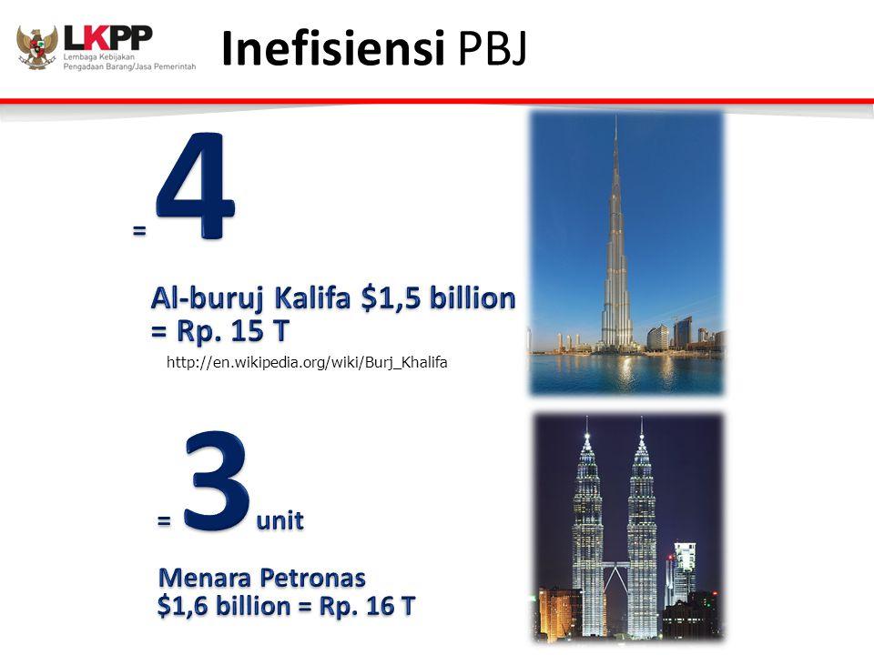 Inefisiensi PBJ http://en.wikipedia.org/wiki/Burj_Khalifa