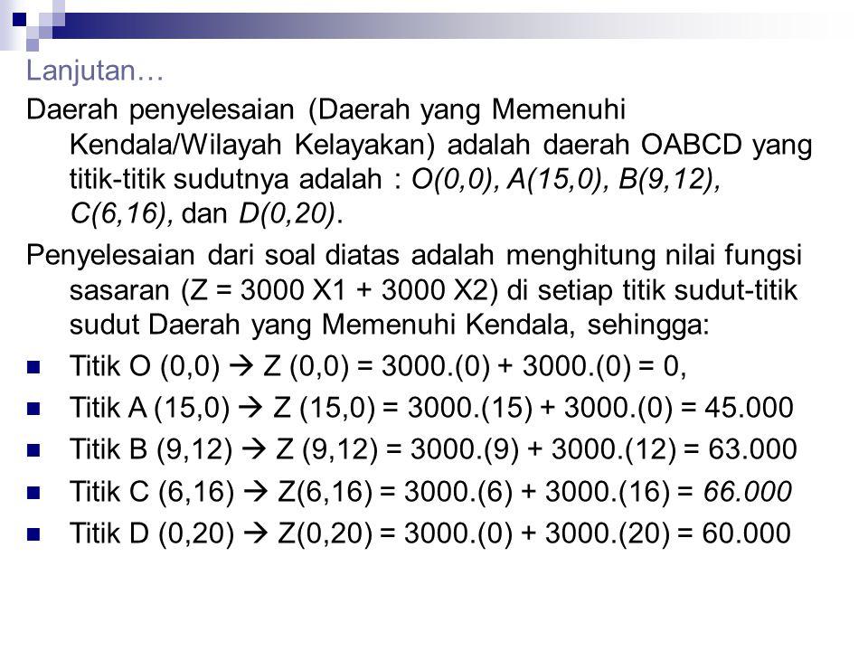 Lanjutan… Daerah penyelesaian (Daerah yang Memenuhi Kendala/Wilayah Kelayakan) adalah daerah OABCD yang titik-titik sudutnya adalah : O(0,0), A(15,0),