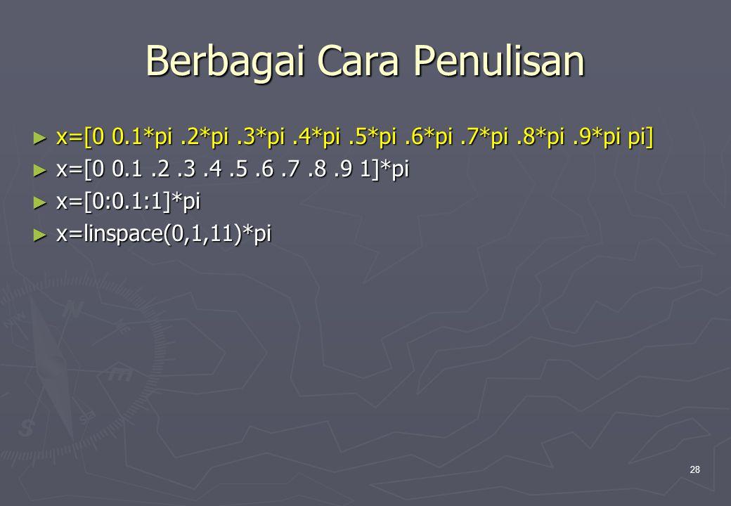 28 Berbagai Cara Penulisan ► x=[0 0.1*pi.2*pi.3*pi.4*pi.5*pi.6*pi.7*pi.8*pi.9*pi pi] ► x=[0 0.1.2.3.4.5.6.7.8.9 1]*pi ► x=[0:0.1:1]*pi ► x=linspace(0,