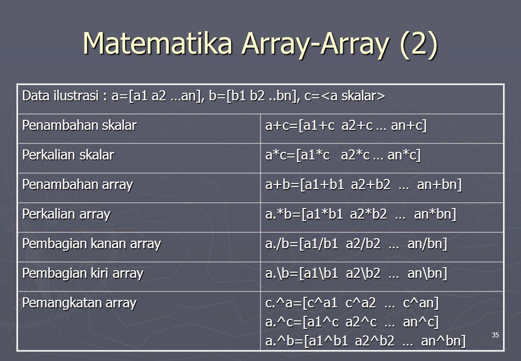 35 Matematika Array-Array (2) Data ilustrasi : a=[a1 a2 …an], b=[b1 b2..bn], c= Data ilustrasi : a=[a1 a2 …an], b=[b1 b2..bn], c= Penambahan skalar a+