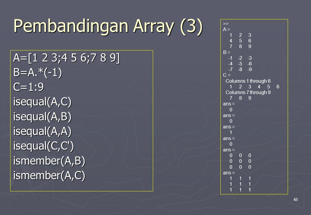 45 Pembandingan Array (3) A=[1 2 3;4 5 6;7 8 9] B=A.*(-1)C=1:9isequal(A,C)isequal(A,B)isequal(A,A)isequal(C,C')ismember(A,B)ismember(A,C) >> A = 1 2 3