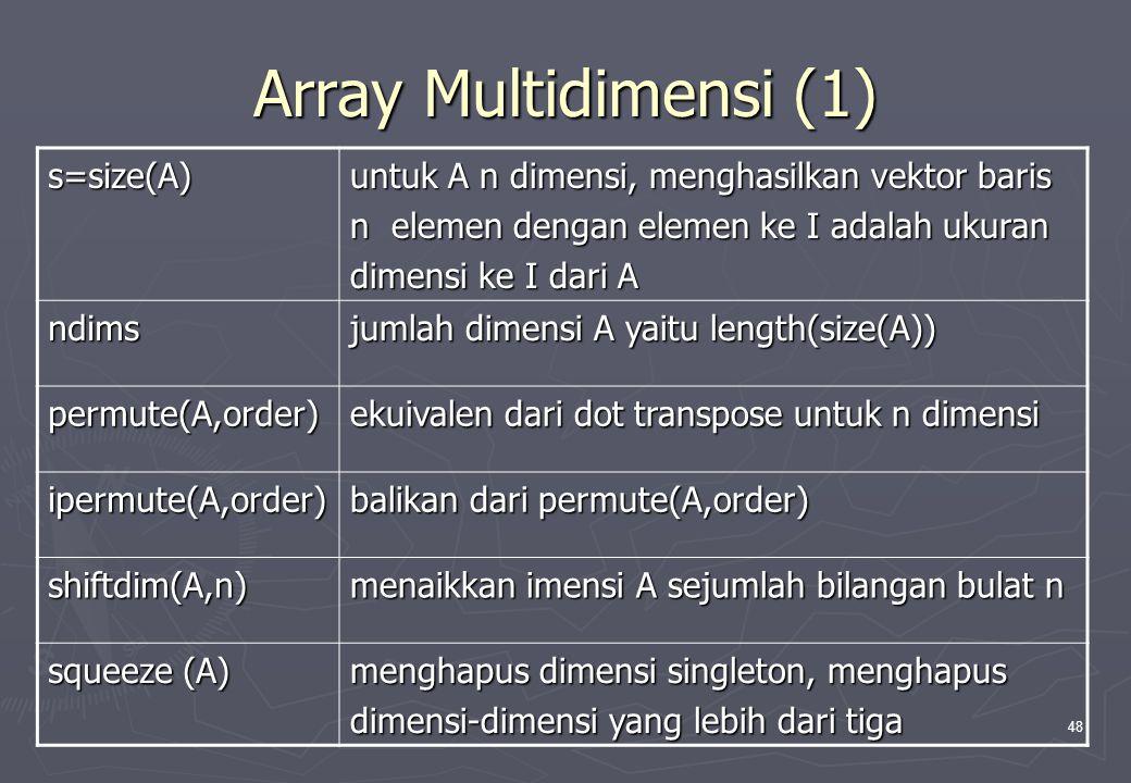 48 Array Multidimensi (1) s=size(A) untuk A n dimensi, menghasilkan vektor baris n elemen dengan elemen ke I adalah ukuran dimensi ke I dari A ndims j