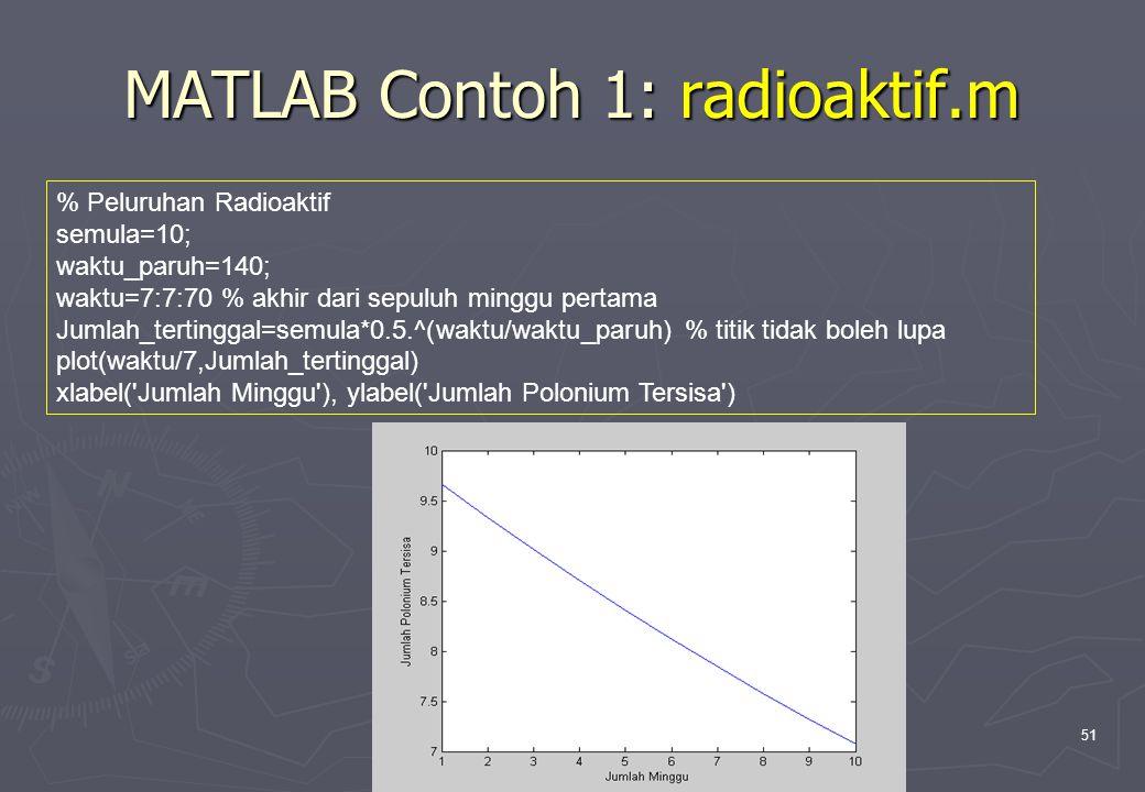 51 MATLAB Contoh 1: radioaktif.m % Peluruhan Radioaktif semula=10; waktu_paruh=140; waktu=7:7:70 % akhir dari sepuluh minggu pertama Jumlah_tertinggal