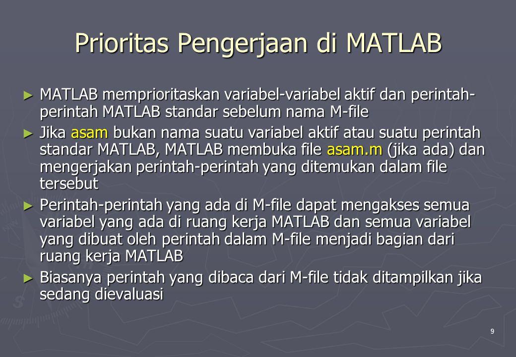 9 Prioritas Pengerjaan di MATLAB ► MATLAB memprioritaskan variabel-variabel aktif dan perintah- perintah MATLAB standar sebelum nama M-file ► Jika asa