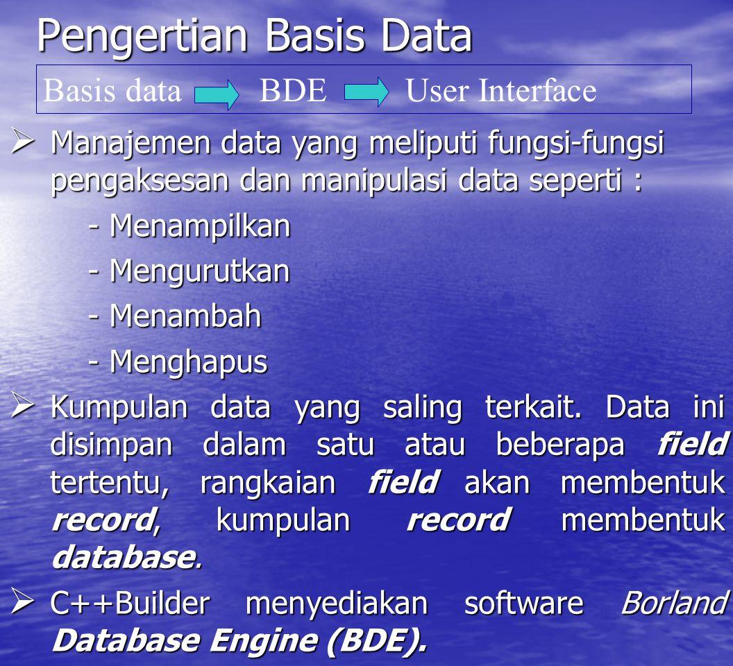 Pengertian Basis Data  Manajemen data yang meliputi fungsi-fungsi pengaksesan dan manipulasi data seperti : - Menampilkan - Mengurutkan - Menambah -