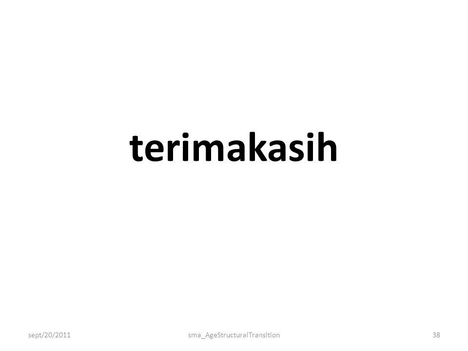 terimakasih sept/20/2011sma_AgeStructuralTransition38